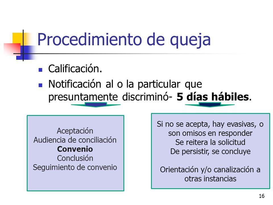 Procedimiento de queja Calificación. Notificación al o la particular que presuntamente discriminó- 5 días hábiles. 16 Aceptación Audiencia de concilia