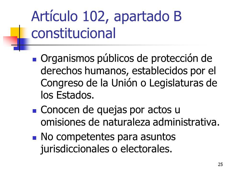 Artículo 102, apartado B constitucional Organismos públicos de protección de derechos humanos, establecidos por el Congreso de la Unión o Legislaturas