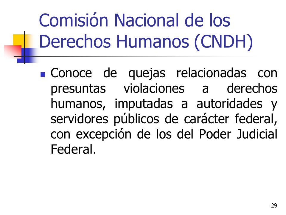Comisión Nacional de los Derechos Humanos (CNDH) Conoce de quejas relacionadas con presuntas violaciones a derechos humanos, imputadas a autoridades y