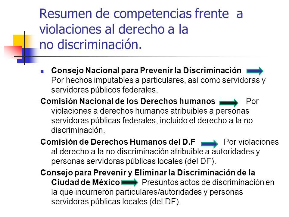 Resumen de competencias frente a violaciones al derecho a la no discriminación. Consejo Nacional para Prevenir la Discriminación Por hechos imputables