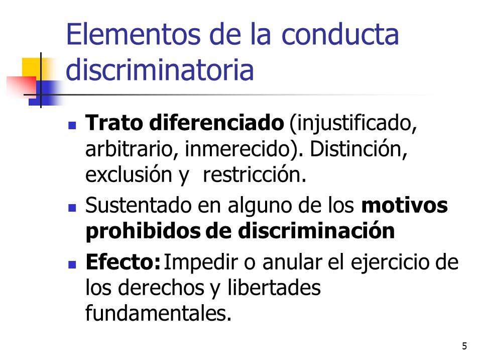 Elementos de la conducta discriminatoria Trato diferenciado (injustificado, arbitrario, inmerecido). Distinción, exclusión y restricción. Sustentado e