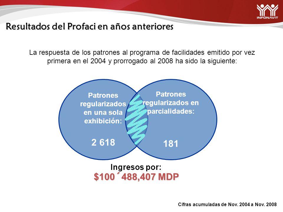 Resultados del Profaci en años anteriores La respuesta de los patrones al programa de facilidades emitido por vez primera en el 2004 y prorrogado al 2