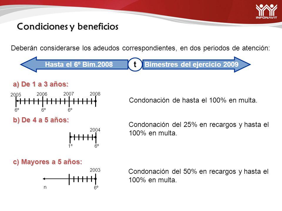 Bimestres del ejercicio 2009 Hasta el 6º Bim.2008 Condiciones y beneficios Deberán considerarse los adeudos correspondientes, en dos periodos de atención: t a) De 1 a 3 años: b) De 4 a 5 años: Condonación del 25% en recargos y hasta el 100% en multa.
