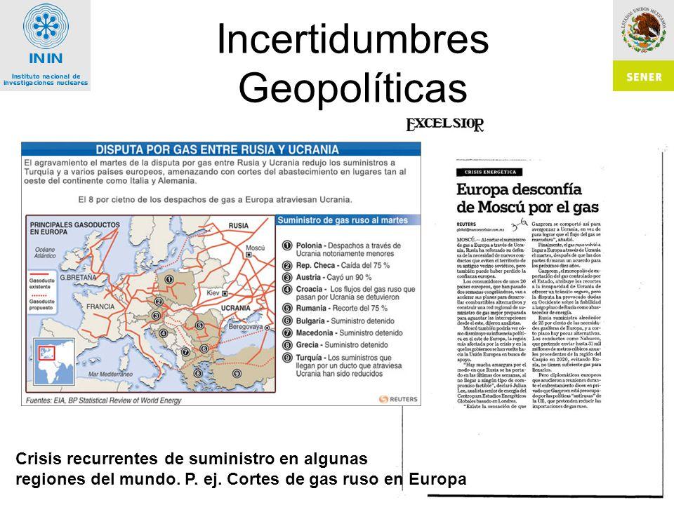 Incertidumbres Geopolíticas Crisis recurrentes de suministro en algunas regiones del mundo.