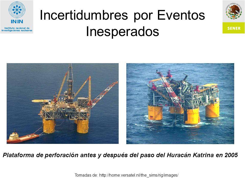 Incertidumbres por Eventos Inesperados Tomadas de: http://home.versatel.nl/the_sims/rig/images/ Plataforma de perforación antes y después del paso del Huracán Katrina en 2005
