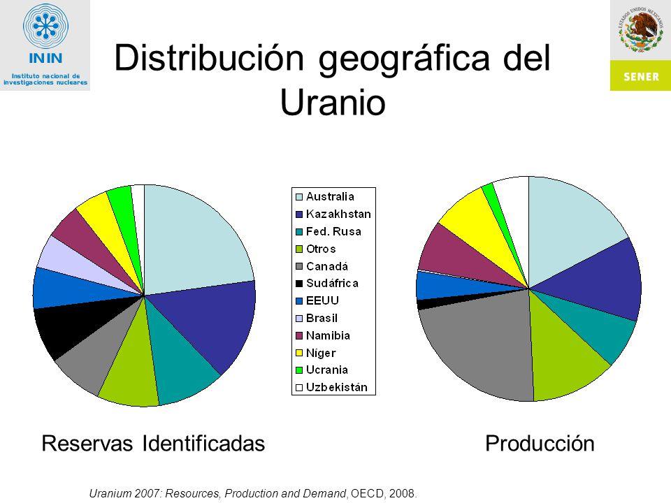Distribución geográfica del Uranio Reservas IdentificadasProducción Uranium 2007: Resources, Production and Demand, OECD, 2008.