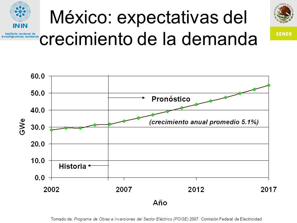 México: expectativas del crecimiento de la demanda Tomado de: Programa de Obras e Inversiones del Sector Eléctrico (POISE) 2007.
