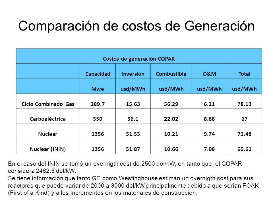 Comparación de costos de Generación Costos de generación COPAR CapacidadInversiónCombustibleO&MTotal Mweusd/MWh Ciclo Combinado Gas289.715.6356.296.2178.13 Carboeléctrica35036.122.028.8867 Nuclear135651.5310.219.7471.48 Nuclear (ININ)135651.8710.667.0869.61 En el caso del ININ se tomó un overnigth cost de 2500 dol/kW, en tanto que el COPAR considera 2462.5 dol/kW.