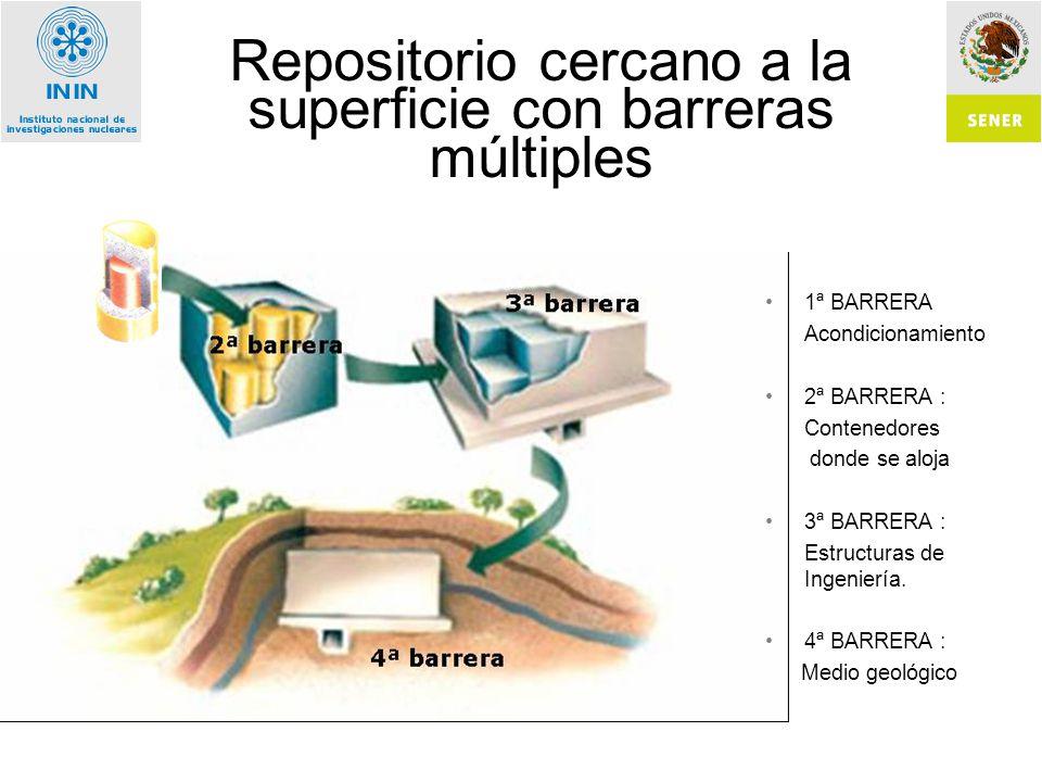 Repositorio cercano a la superficie con barreras múltiples 1ª BARRERA Acondicionamiento 2ª BARRERA : Contenedores donde se aloja 3ª BARRERA : Estructuras de Ingeniería.