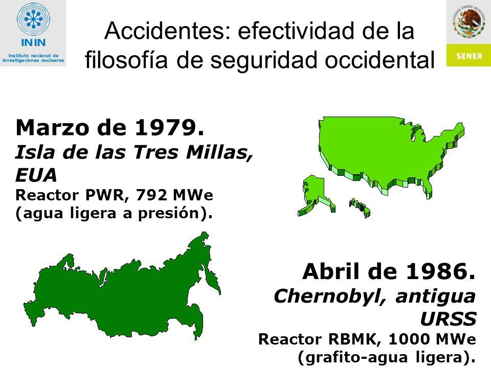 Accidentes: efectividad de la filosofía de seguridad occidental Marzo de 1979.