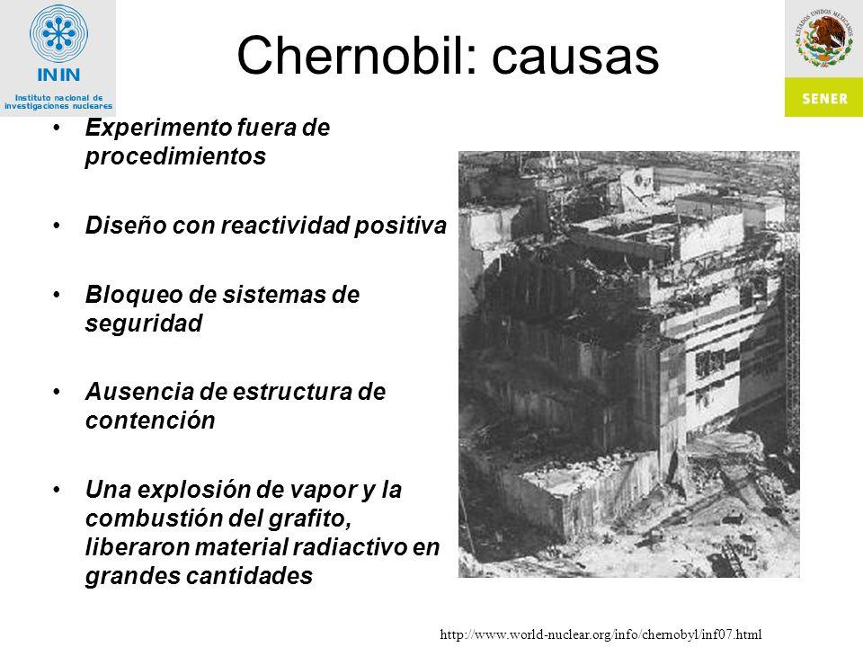 Chernobil: causas Experimento fuera de procedimientos Diseño con reactividad positiva Bloqueo de sistemas de seguridad Ausencia de estructura de contención Una explosión de vapor y la combustión del grafito, liberaron material radiactivo en grandes cantidades http://www.world-nuclear.org/info/chernobyl/inf07.html