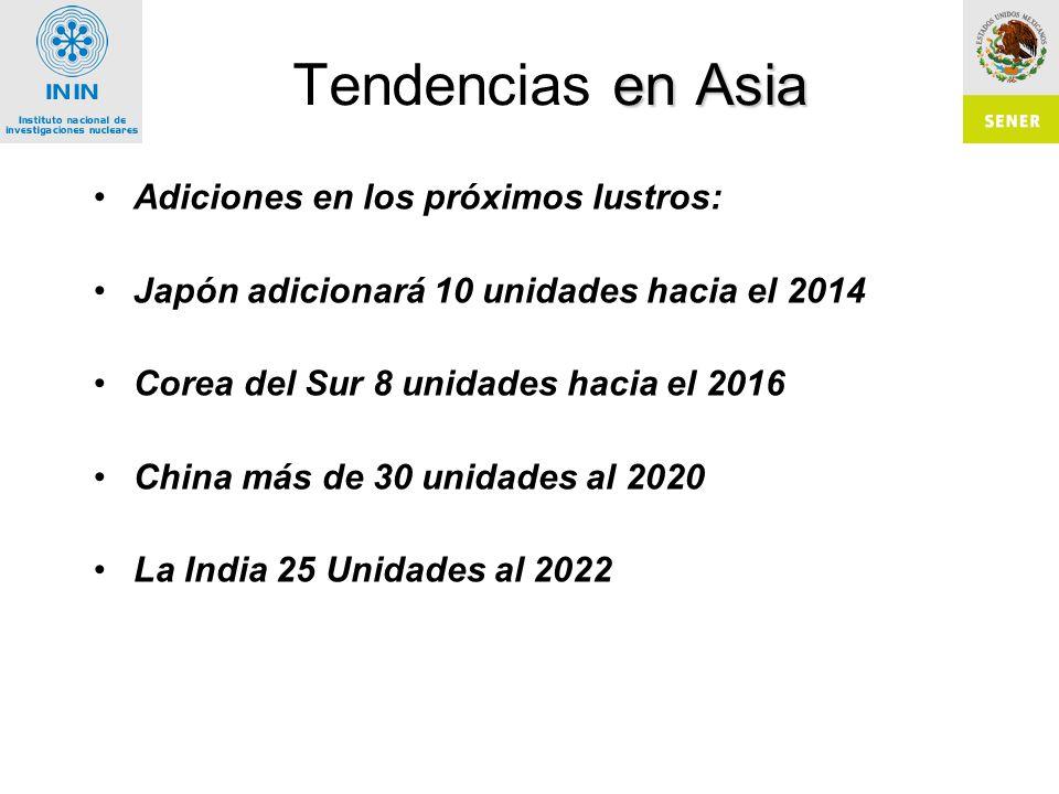 en Asia Tendencias en Asia Adiciones en los próximos lustros: Japón adicionará 10 unidades hacia el 2014 Corea del Sur 8 unidades hacia el 2016 China más de 30 unidades al 2020 La India 25 Unidades al 2022