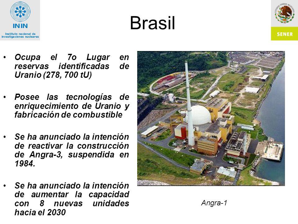 Brasil Ocupa el 7o Lugar en reservas identificadas de Uranio (278, 700 tU) Posee las tecnologías de enriquecimiento de Uranio y fabricación de combustible Se ha anunciado la intención de reactivar la construcción de Angra-3, suspendida en 1984.