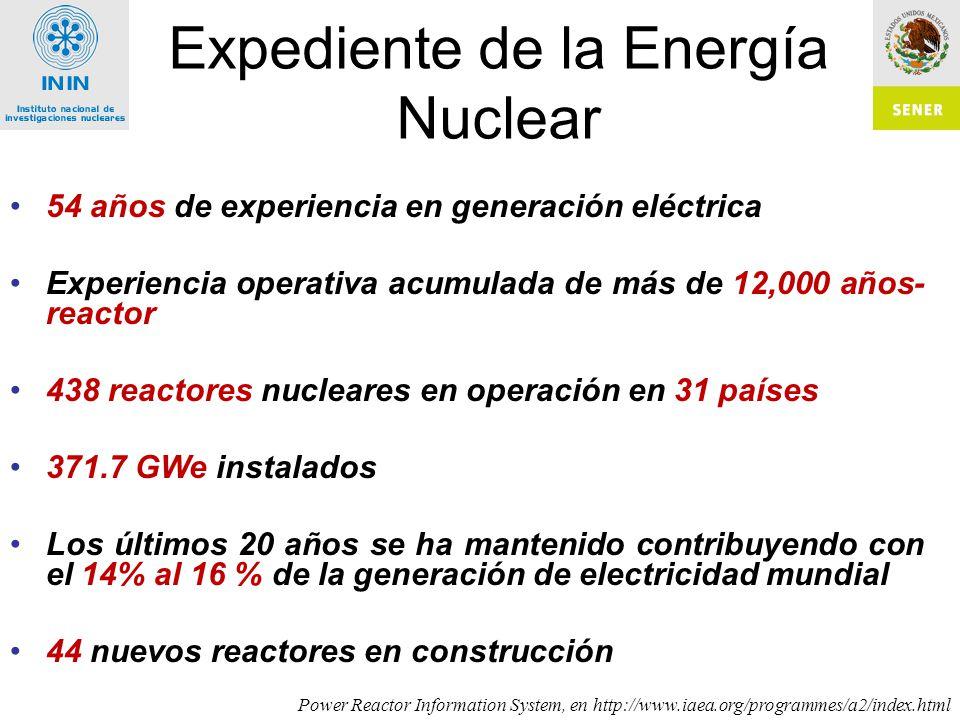 Comparación COPAR ININ de los CTNG para el caso nuclear (TD=12%) Nota: El precio del combustible considerado por el ININ asume costos de disposición final que en el caso del COPAR es sólo de 1.2 USD/MWh.