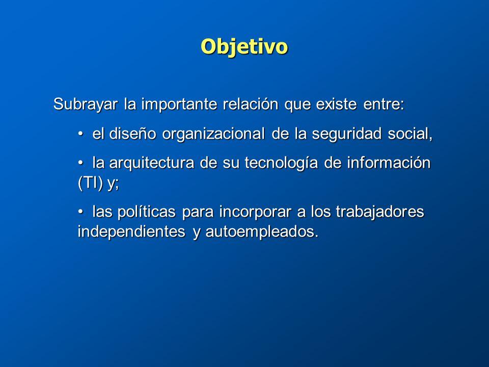 Objetivo Subrayar la importante relación que existe entre: el diseño organizacional de la seguridad social, el diseño organizacional de la seguridad social, la arquitectura de su tecnología de información (TI) y; la arquitectura de su tecnología de información (TI) y; las políticas para incorporar a los trabajadores independientes y autoempleados.