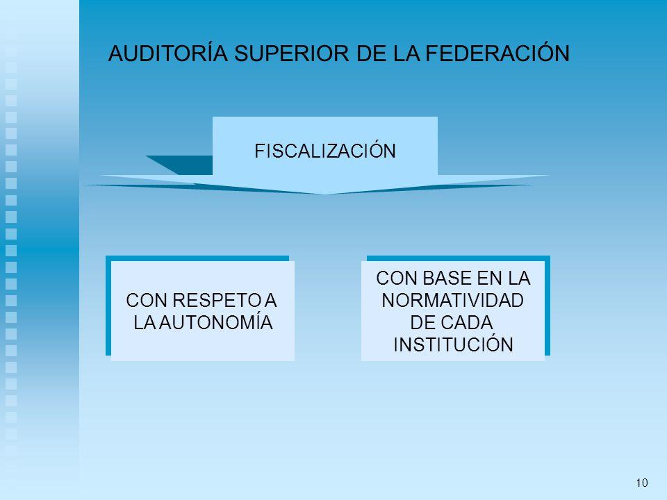 AUDITORÍA SUPERIOR DE LA FEDERACIÓN CON RESPETO A LA AUTONOMÍA CON RESPETO A LA AUTONOMÍA CON BASE EN LA NORMATIVIDAD DE CADA INSTITUCIÓN CON BASE EN LA NORMATIVIDAD DE CADA INSTITUCIÓN FISCALIZACIÓN 10