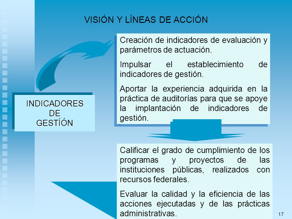 VISIÓN Y LÍNEAS DE ACCIÓN INDICADORESDEGESTÍÓNINDICADORESDEGESTÍÓN Creación de indicadores de evaluación y parámetros de actuación. Impulsar el establ