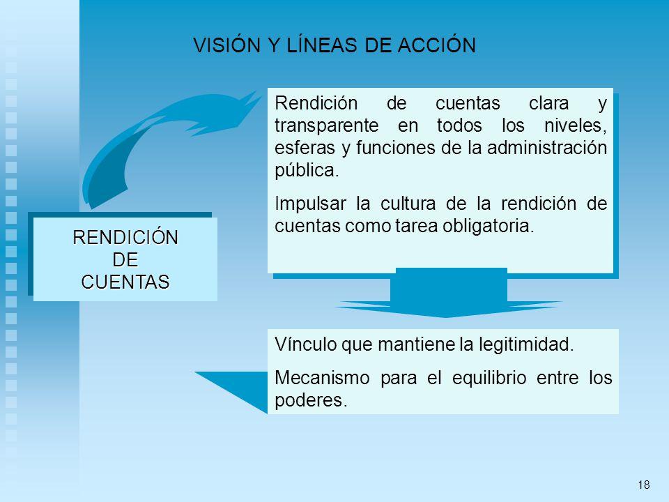 VISIÓN Y LÍNEAS DE ACCIÓN RENDICIÓNDECUENTASRENDICIÓNDECUENTAS Rendición de cuentas clara y transparente en todos los niveles, esferas y funciones de