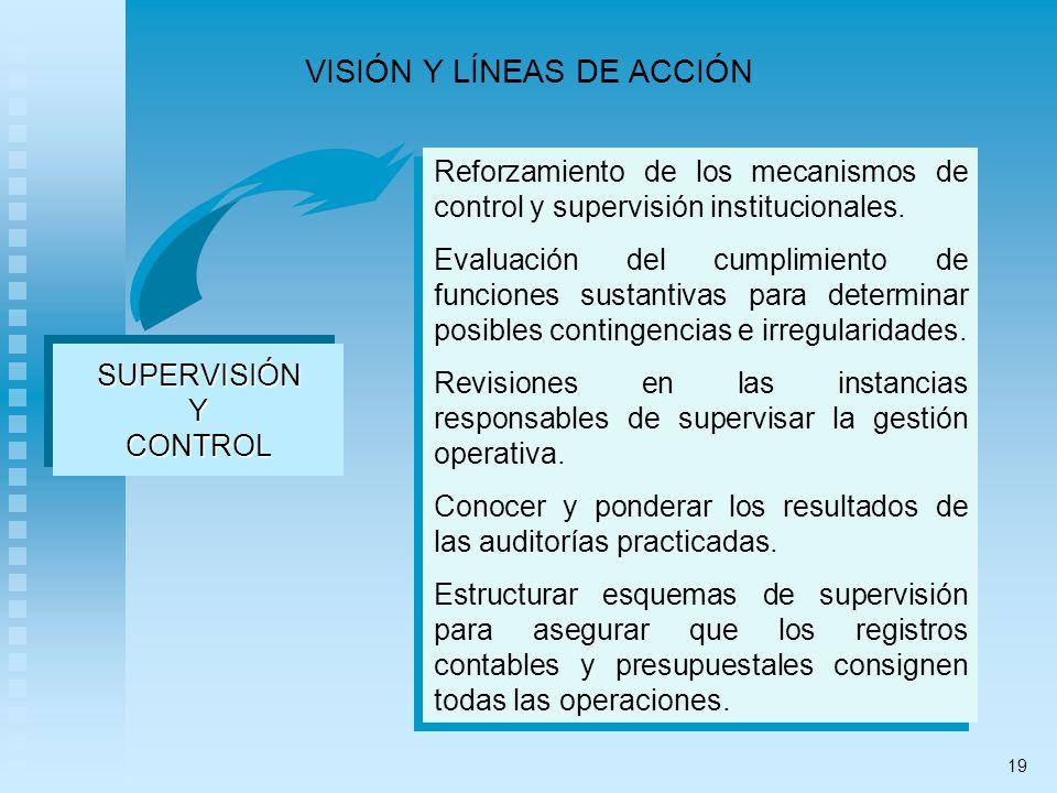 VISIÓN Y LÍNEAS DE ACCIÓN SUPERVISIÓNYCONTROLSUPERVISIÓNYCONTROL Reforzamiento de los mecanismos de control y supervisión institucionales. Evaluación