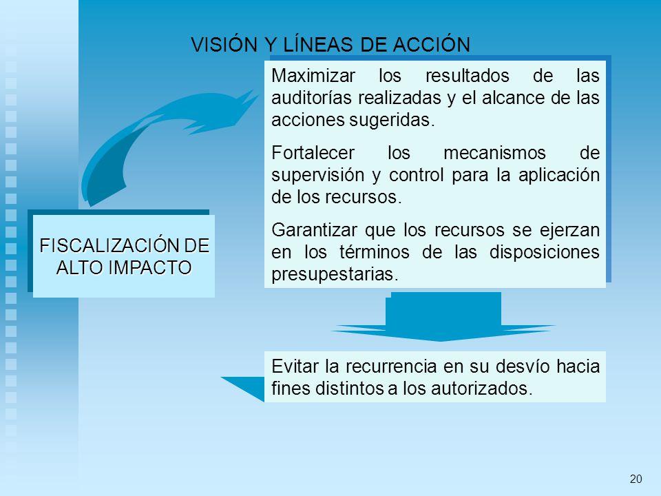 VISIÓN Y LÍNEAS DE ACCIÓN FISCALIZACIÓN DE ALTO IMPACTO FISCALIZACIÓN DE ALTO IMPACTO Maximizar los resultados de las auditorías realizadas y el alcance de las acciones sugeridas.