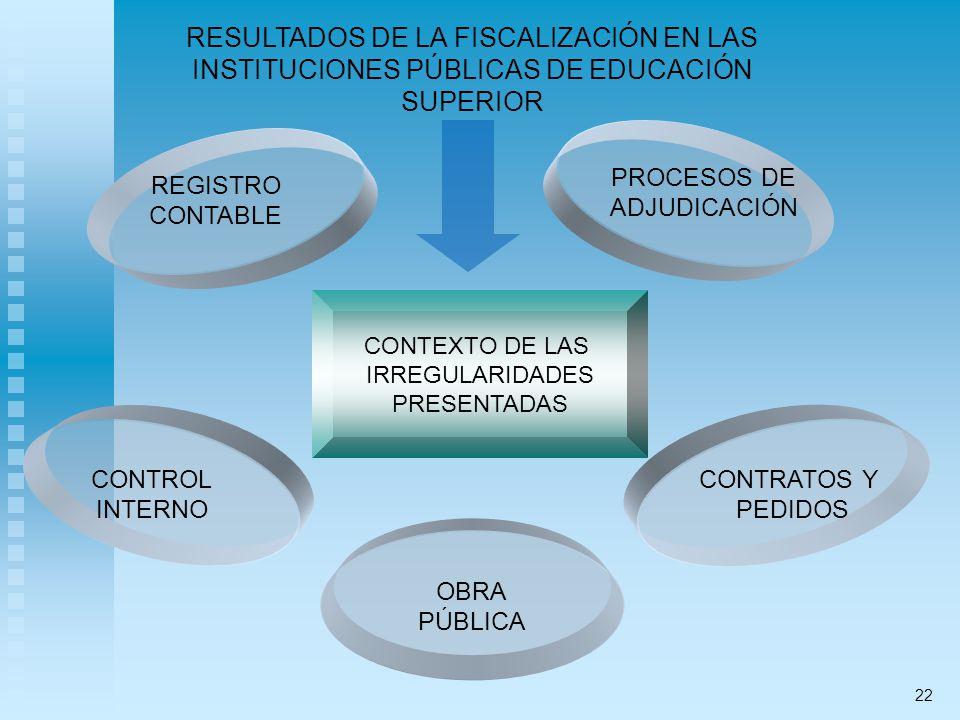 PROCESOS DE ADJUDICACIÓN CONTROL INTERNO CONTRATOS Y PEDIDOS REGISTRO CONTABLE CONTEXTO DE LAS IRREGULARIDADES PRESENTADAS OBRA PÚBLICA RESULTADOS DE LA FISCALIZACIÓN EN LAS INSTITUCIONES PÚBLICAS DE EDUCACIÓN SUPERIOR 22