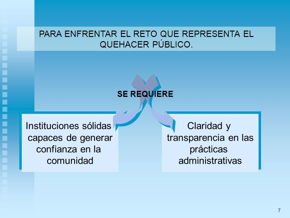 CLARIDAD TRANSPARENCIA OBJETIVOSOBJETIVOS METASMETAS PROGRAMASPROGRAMAS MANEJO DE RECURSOSMANEJO DE RECURSOS PROCESOSPROCESOS CON APEGO A LEGISLACIÓN Y NORMATIVIDAD APLICABLE 8