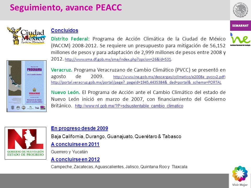 Seguimiento, avance PEACC Concluidos Distrito Federal: Programa de Acción Climática de la Ciudad de México (PACCM) 2008-2012. Se requiere un presupues