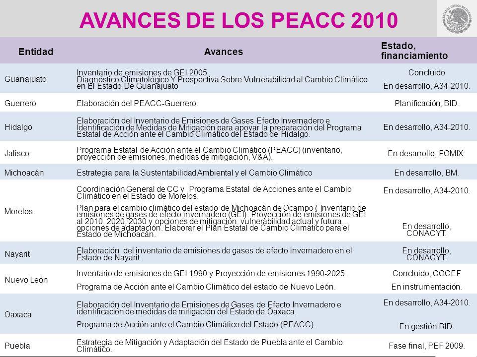 AVANCES DE LOS PEACC 2010 EntidadAvances Estado, financiamiento Guanajuato Inventario de emisiones de GEI 2005. Diagnóstico Climatológico Y Prospectiv