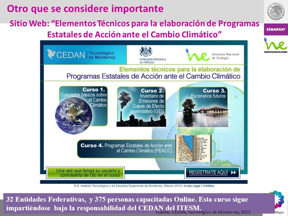 Otro que se considere importante Sitio Web: Elementos Técnicos para la elaboración de Programas Estatales de Acción ante el Cambio Climático 32 Entida