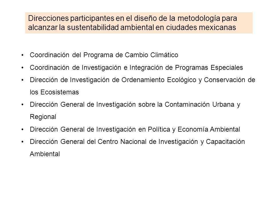 Direcciones participantes en el diseño de la metodología para alcanzar la sustentabilidad ambiental en ciudades mexicanas Coordinación del Programa de