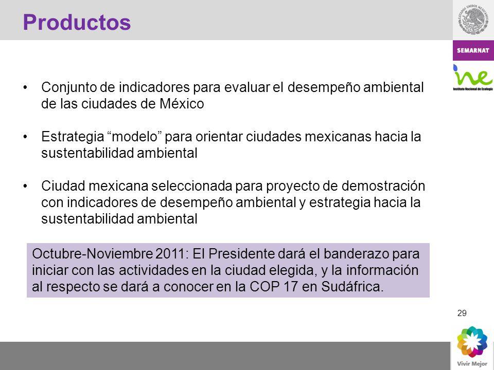 29 Productos Conjunto de indicadores para evaluar el desempeño ambiental de las ciudades de México Estrategia modelo para orientar ciudades mexicanas