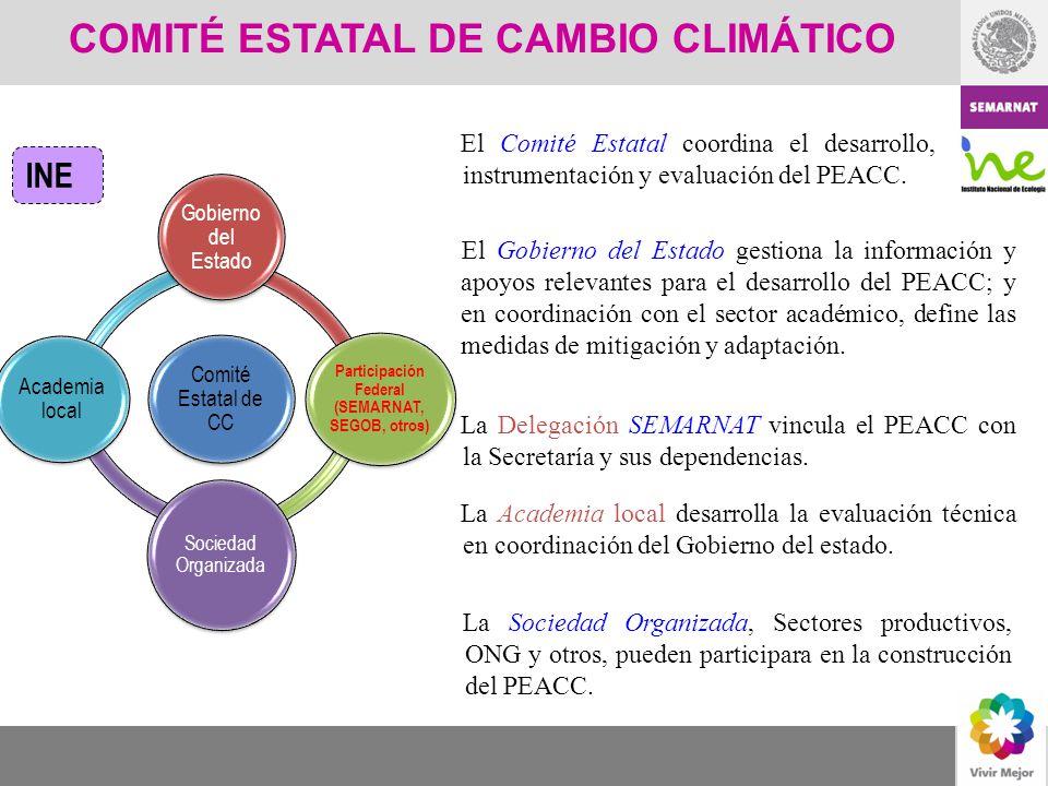 Participación del INE en el proceso de elaboración de los PEACC El INE-SEMARNAT proporciona apoyo gratuito a los estados para elaborar sus PEACC, a través de; Asesoraría técnica y facilitación de talleres y Guías para: 1.El desarrollo del PEACC 2.Elaboración de inventarios y escenarios de emisiones de GEI 3.uso de escenarios de cambio climático en evaluaciones de impacto y vulnerabilidad Facilitación de escenarios de cambio climático con resolución espacial de 50 x 50 Km 2.