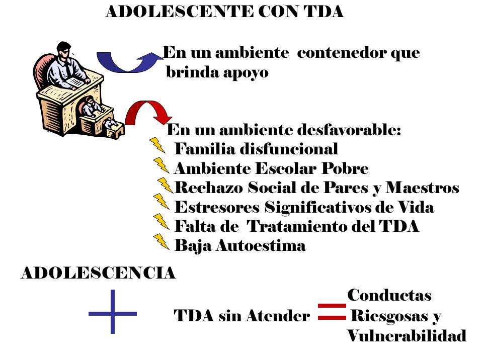 ADOLESCENTE CON TDA En un ambiente contenedor que brinda apoyo En un ambiente desfavorable: Familia disfuncional Ambiente Escolar Pobre Rechazo Social