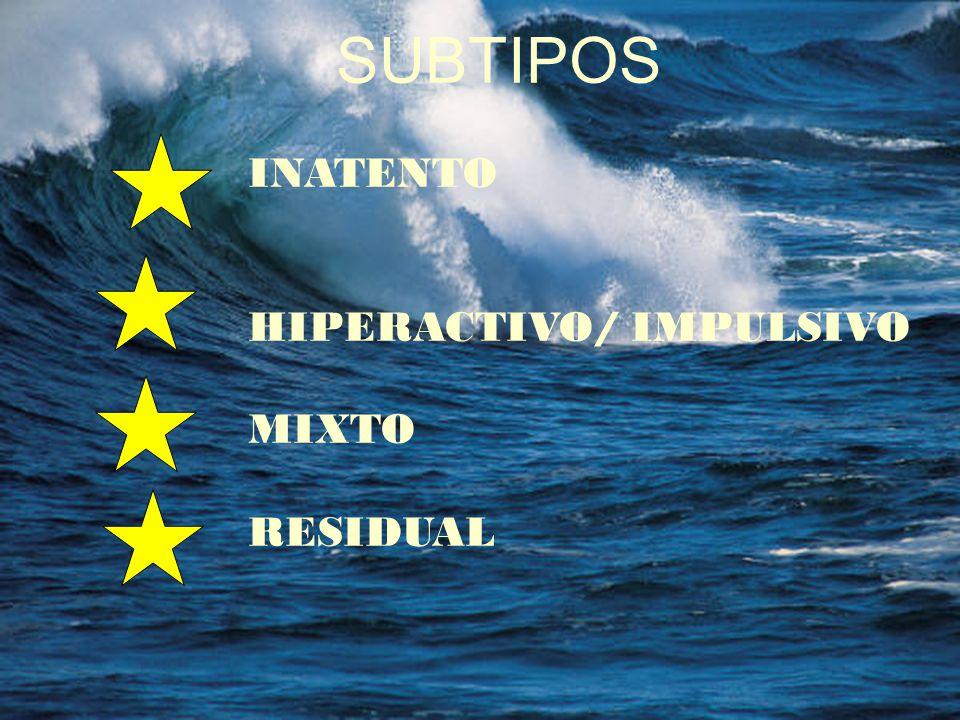 SUBTIPOS INATENTO HIPERACTIVO/ IMPULSIVO MIXTO RESIDUAL