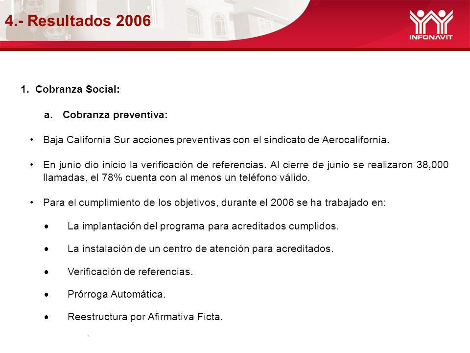 4.- Resultados 2006. 1. Cobranza Social: a. Cobranza preventiva: Baja California Sur acciones preventivas con el sindicato de Aerocalifornia. En junio