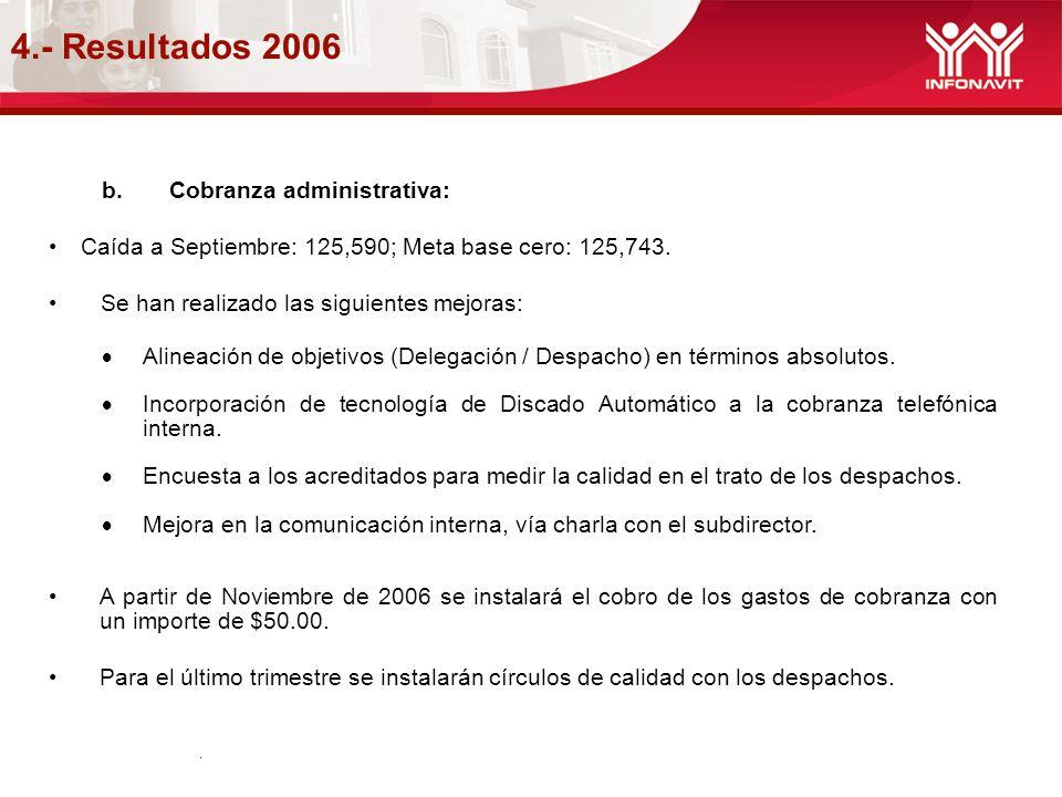 4.- Resultados 2006. b. Cobranza administrativa: Caída a Septiembre: 125,590; Meta base cero: 125,743. Se han realizado las siguientes mejoras: Alinea