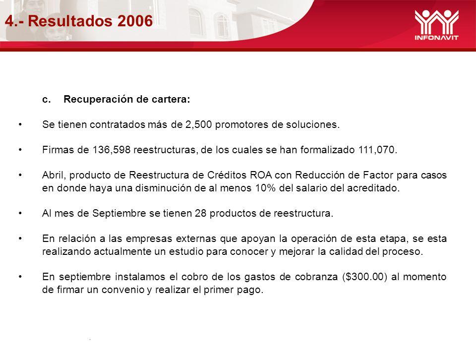 4.- Resultados 2006. c. Recuperación de cartera: Se tienen contratados más de 2,500 promotores de soluciones. Firmas de 136,598 reestructuras, de los