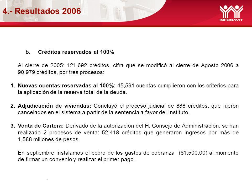 4.- Resultados 2006. b.Créditos reservados al 100% Al cierre de 2005: 121,692 créditos, cifra que se modificó al cierre de Agosto 2006 a 90,979 crédit