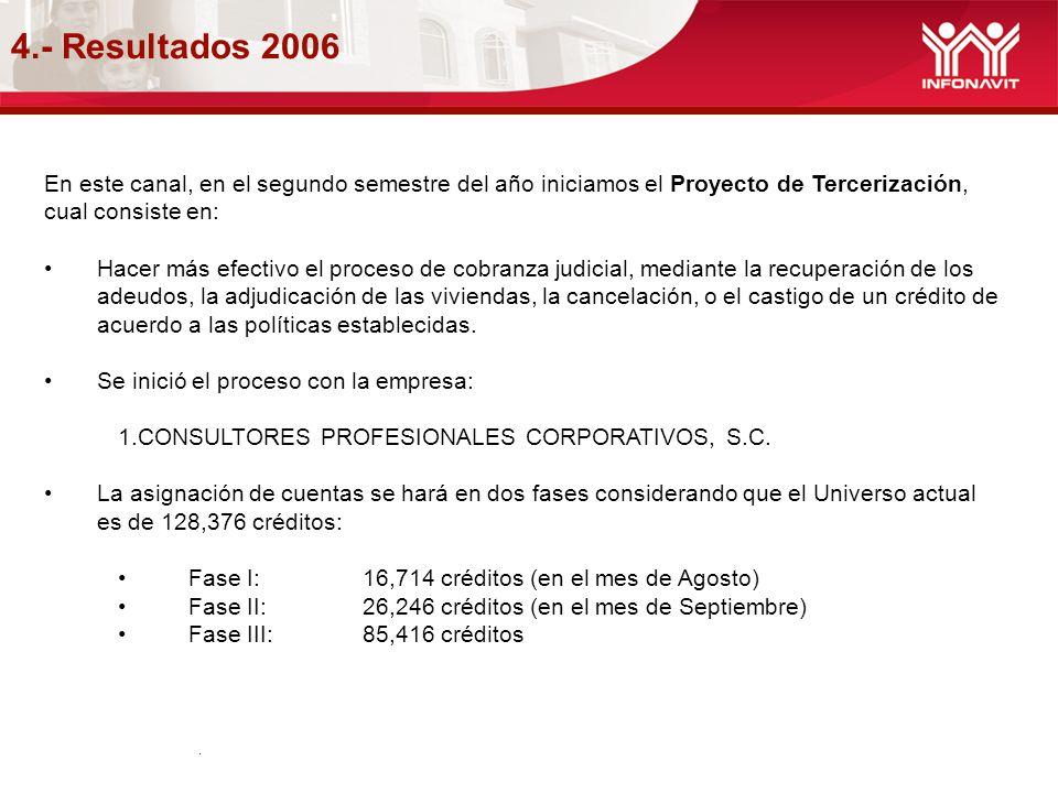 4.- Resultados 2006. En este canal, en el segundo semestre del año iniciamos el Proyecto de Tercerización, cual consiste en: Hacer más efectivo el pro
