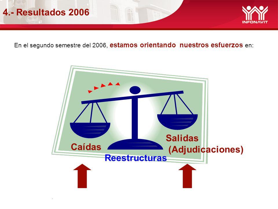 4.- Resultados 2006.. En el segundo semestre del 2006, estamos orientando nuestros esfuerzos en: Reestructuras Salidas (Adjudicaciones) Caídas