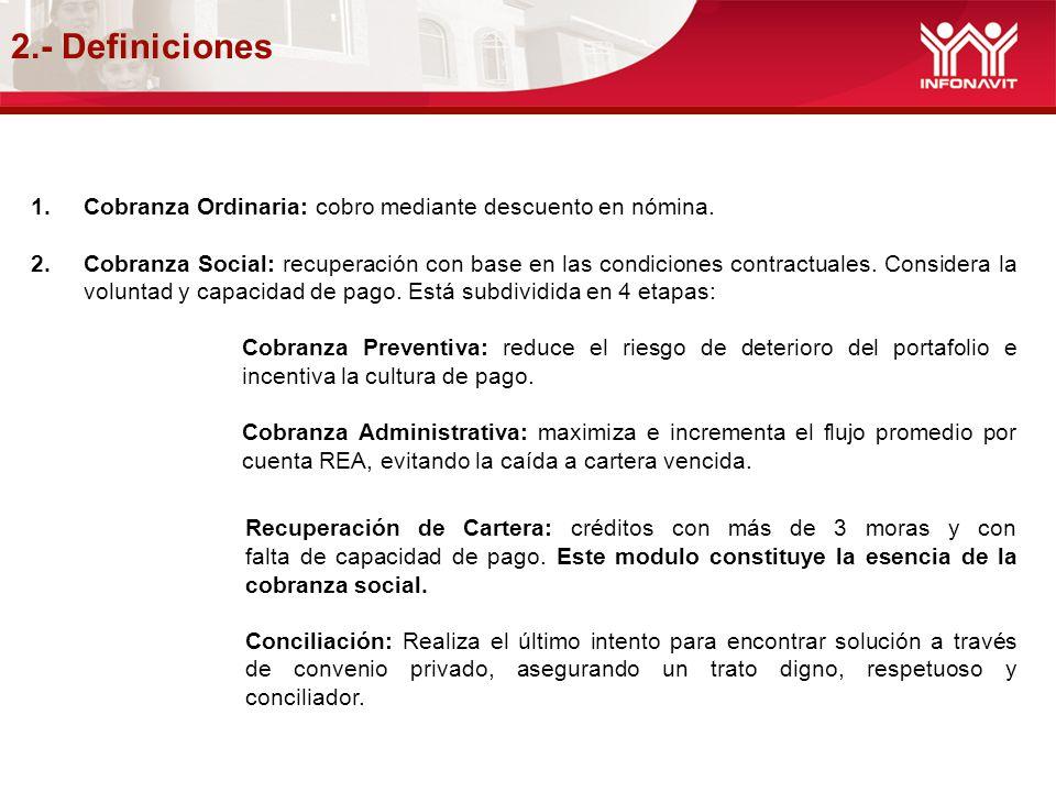 2.- Definiciones 1.Cobranza Ordinaria: cobro mediante descuento en nómina. 2.Cobranza Social: recuperación con base en las condiciones contractuales.