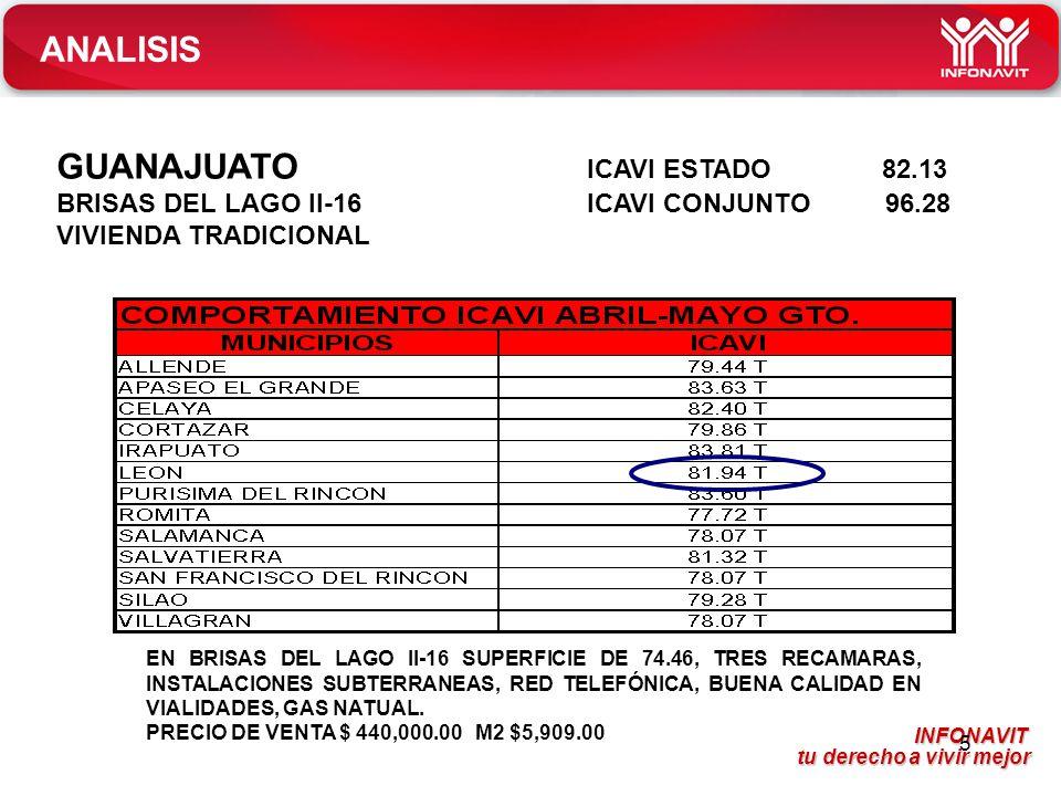 INFONAVIT tu derecho a vivir mejor tu derecho a vivir mejor 6 GUANAJUATO BRISAS DEL LAGO 11-16 Municipio: León.No.