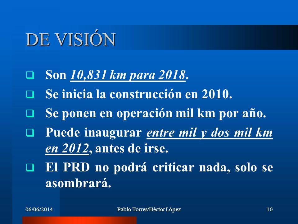 06/06/2014Pablo Torres/Héctor López10 DE VISIÓN Son 10,831 km para 2018. Se inicia la construcción en 2010. Se ponen en operación mil km por año. Pued