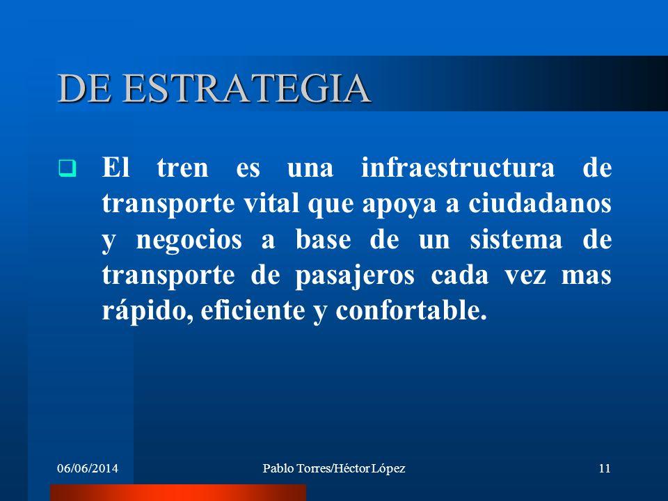 06/06/2014Pablo Torres/Héctor López11 DE ESTRATEGIA El tren es una infraestructura de transporte vital que apoya a ciudadanos y negocios a base de un