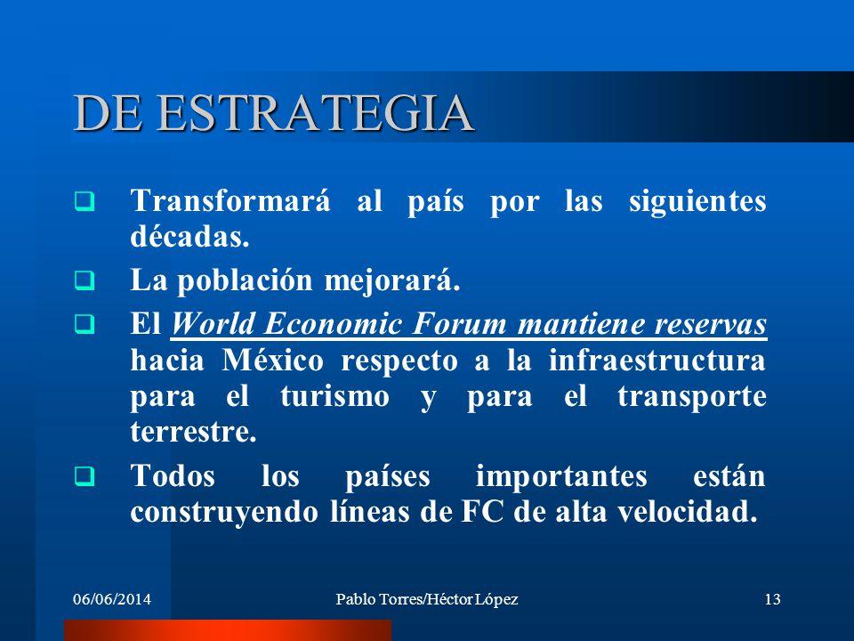 06/06/2014Pablo Torres/Héctor López13 DE ESTRATEGIA Transformará al país por las siguientes décadas. La población mejorará. El World Economic Forum ma