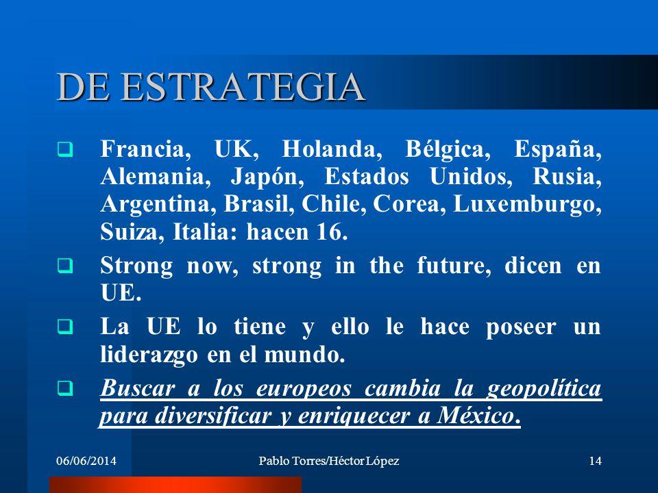 06/06/2014Pablo Torres/Héctor López14 DE ESTRATEGIA Francia, UK, Holanda, Bélgica, España, Alemania, Japón, Estados Unidos, Rusia, Argentina, Brasil,