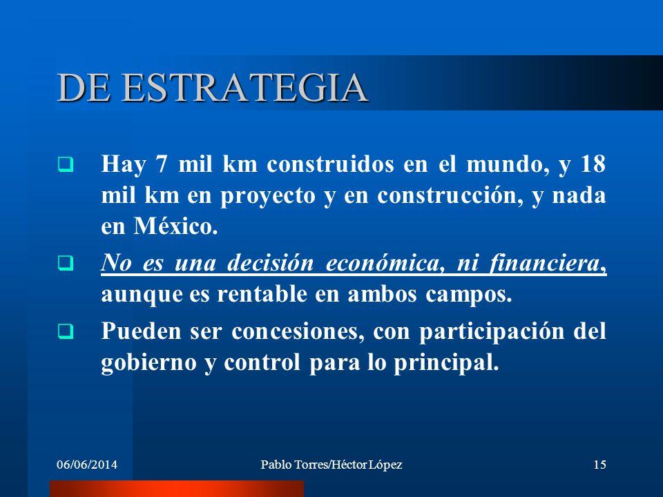 06/06/2014Pablo Torres/Héctor López15 DE ESTRATEGIA Hay 7 mil km construidos en el mundo, y 18 mil km en proyecto y en construcción, y nada en México.