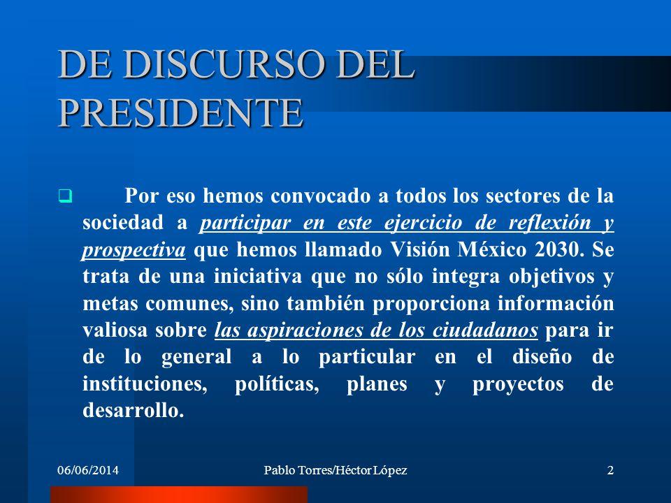 06/06/2014Pablo Torres/Héctor López2 DE DISCURSO DEL PRESIDENTE Por eso hemos convocado a todos los sectores de la sociedad a participar en este ejerc