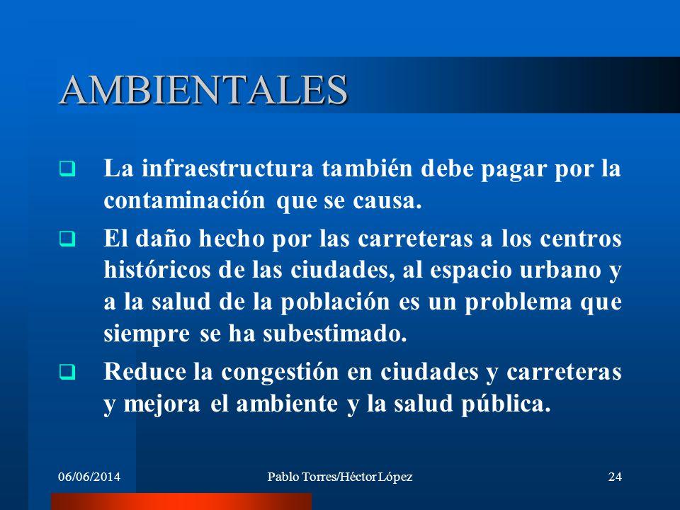 06/06/2014Pablo Torres/Héctor López24 AMBIENTALES La infraestructura también debe pagar por la contaminación que se causa. El daño hecho por las carre