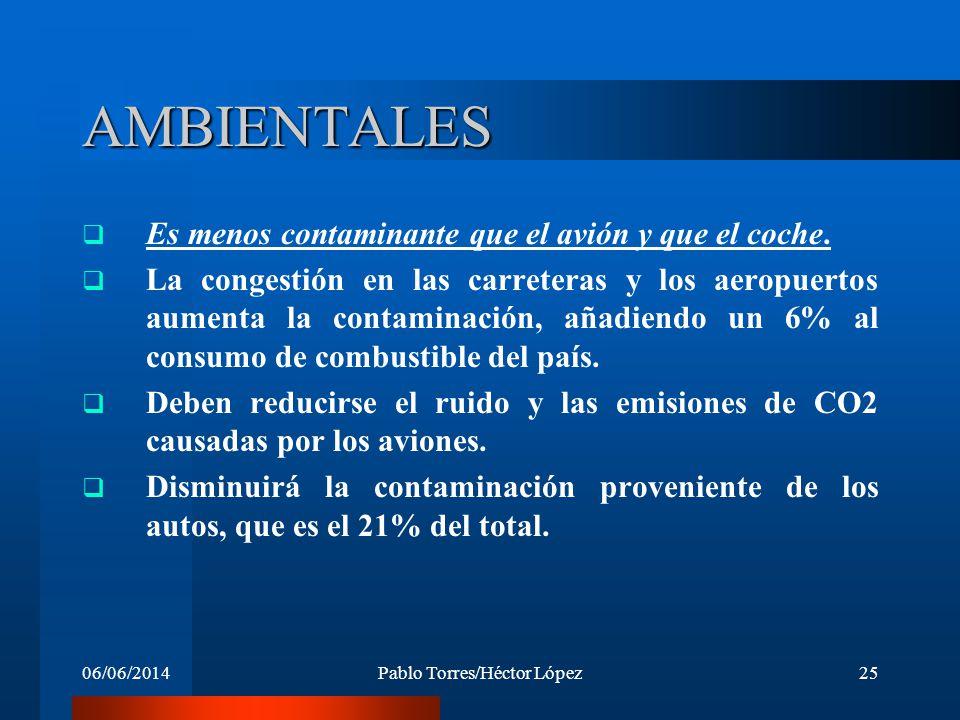 06/06/2014Pablo Torres/Héctor López25 AMBIENTALES Es menos contaminante que el avión y que el coche. La congestión en las carreteras y los aeropuertos